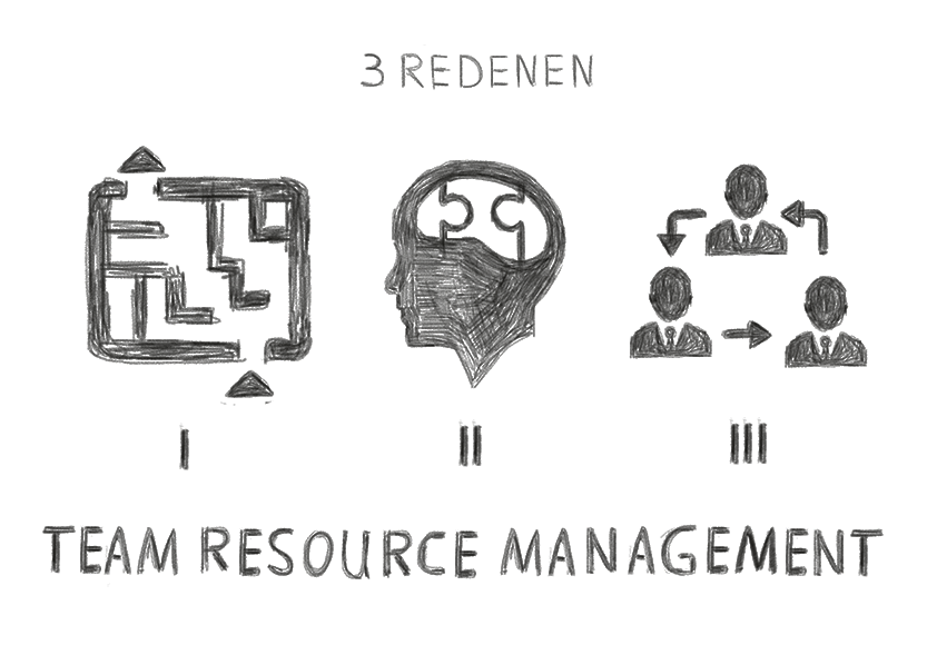 Team-Resource-Management-TRM-drie-redenenv2